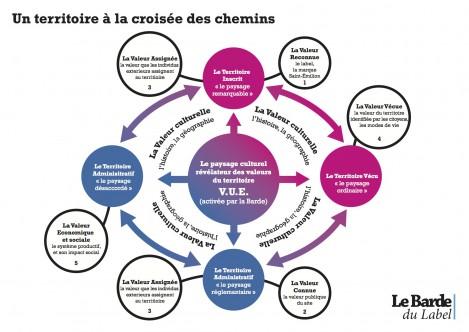 Le_Lab_Valeurs